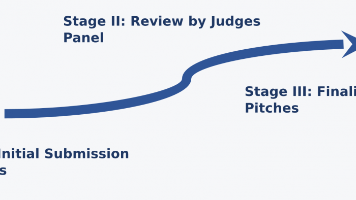 Competition Stages